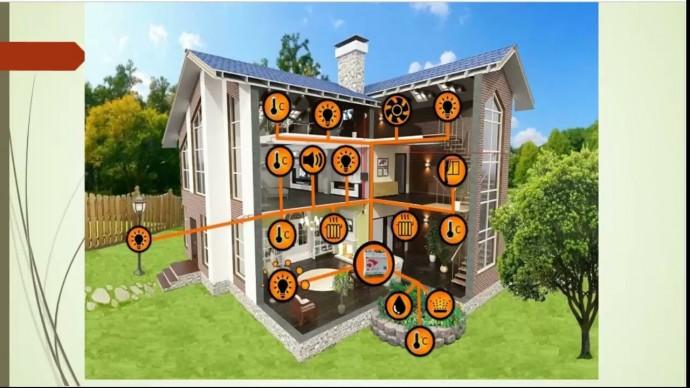 Умный дом: Умный дом. Программы для управления устройством умного дома. - видео