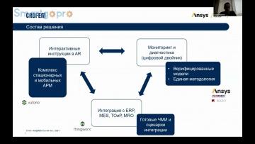 АСУ ТП: Система управления производственными активами на базе технологий дополненной реальности - ви