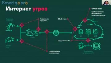 АСУ ТП: Развитие кибериммунной экосистемы для IoT: подход Лаборатории Касперского - видео