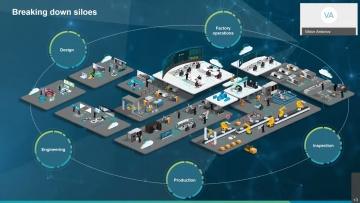 Обзор компании Hexagon Manufacturing Intelligence и ее решений по умному производству